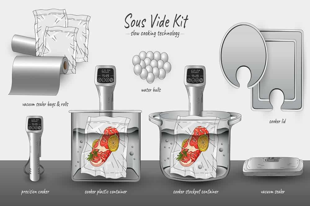 Simply Mumma_Different Sous Vide Accessories